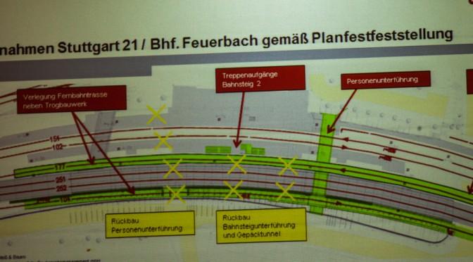 Bezirksrat Feuerbach zu Auswirkungen von Stuttgart 21